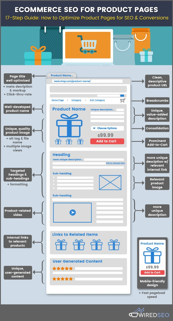 170403-infographic-e-commerce-seo-guide-for-product-pages-small.jpg