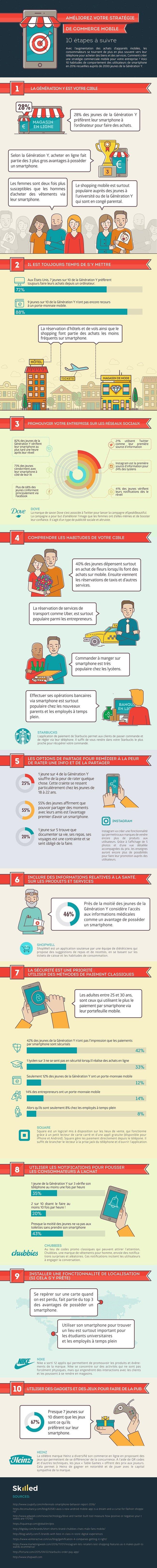 Mobile-Commerce-Strategy-in-10-steps-FR-1000px-1.jpg