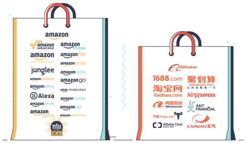 Amazon&Alibaba.png