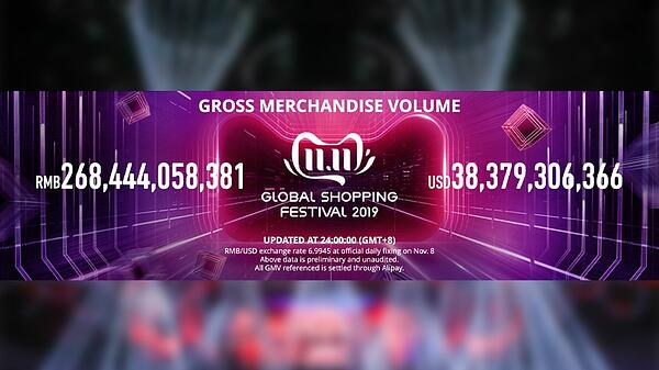 alibaba-breaking-singles-day-CONTENT-2019