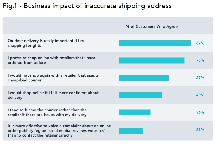 business_impact_address.jpg
