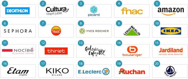 e-commerce-classement-2018-2