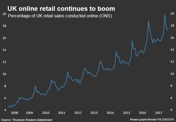 e-commerce-market-stock.jpg