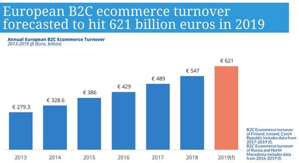 ecommerce_europe_2019