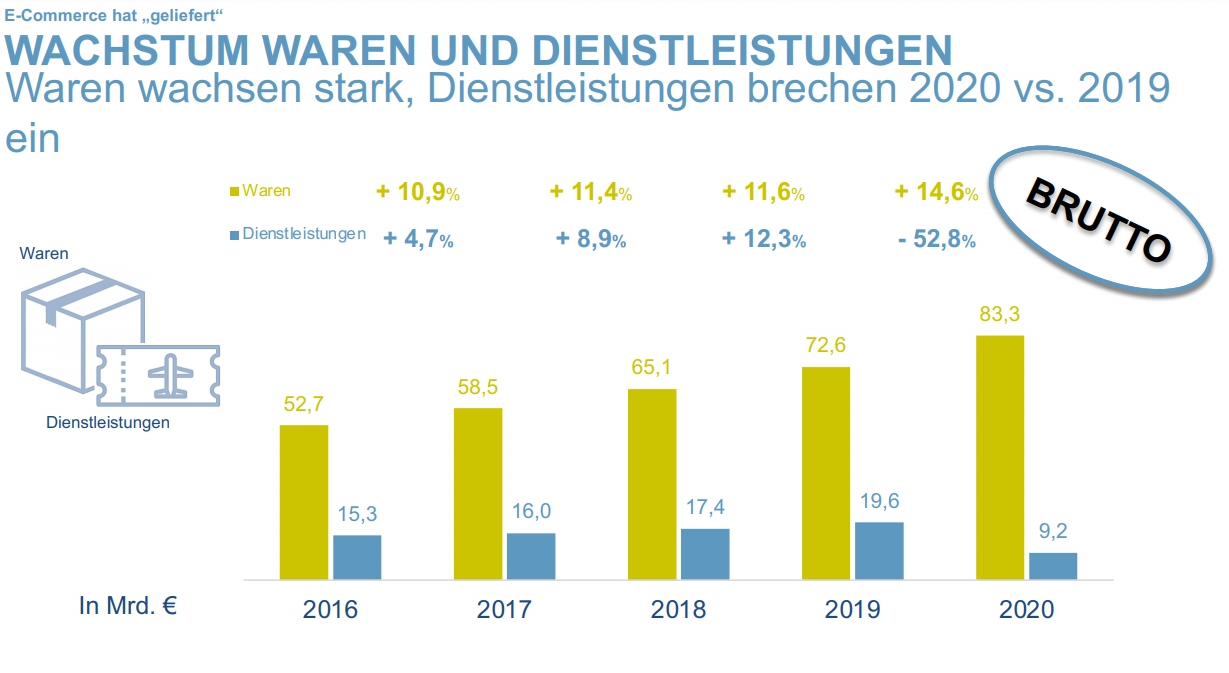 ecommerce_germany_2016-2020