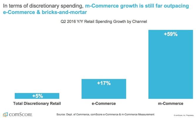 etats-unis-e-commerce.jpg