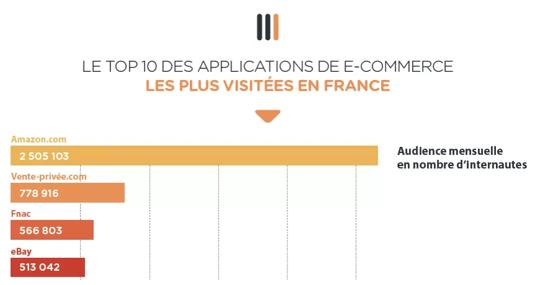 france-m-commerce3.png