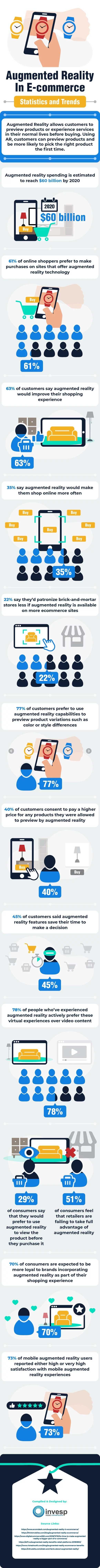 infographie-RA-e-commerce