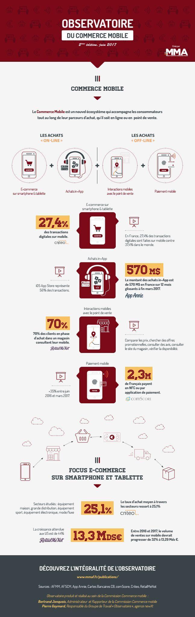 infographie-m-commerce-06-17.jpg