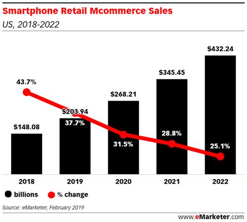 m-commerce-us-2019-1