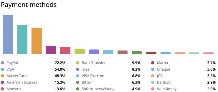payment_methods_europe.jpg