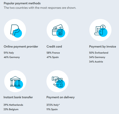 popular_payment_methods