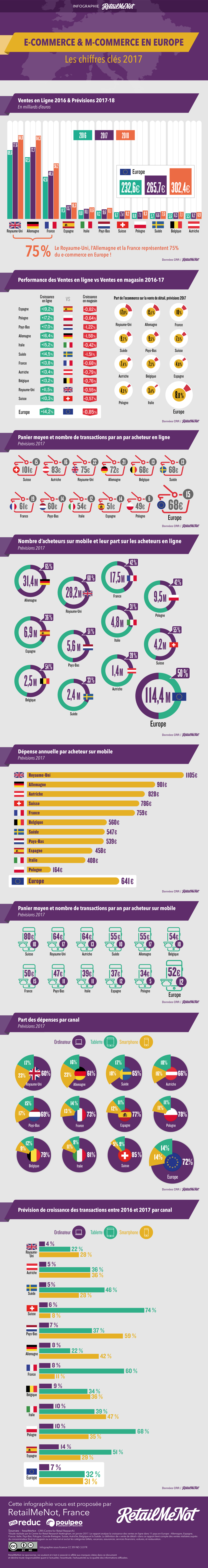 infographie-chiffres-ecommerce-2017.png