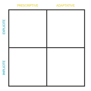 matrice-personnalisation.png