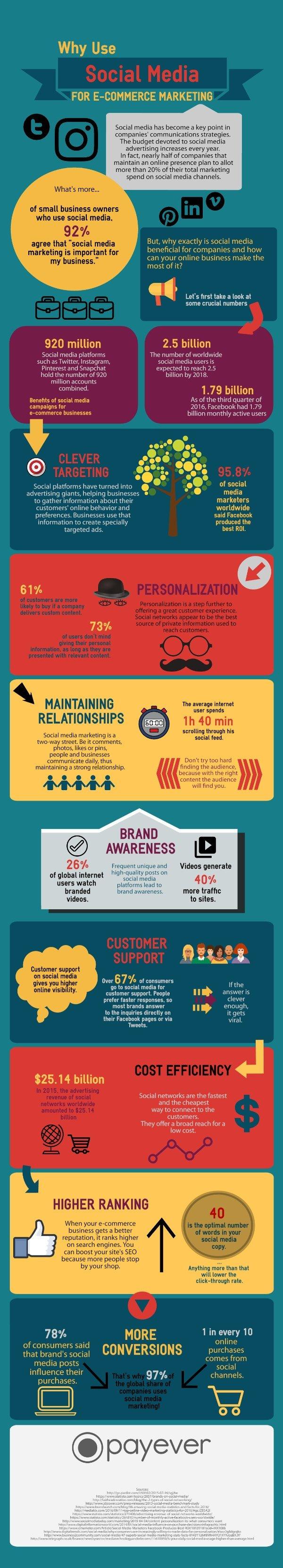 reseaux-sociaux-ecommerce-marketing.jpg