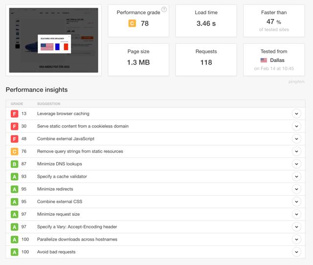 test de chargement site web sur pingdom tools