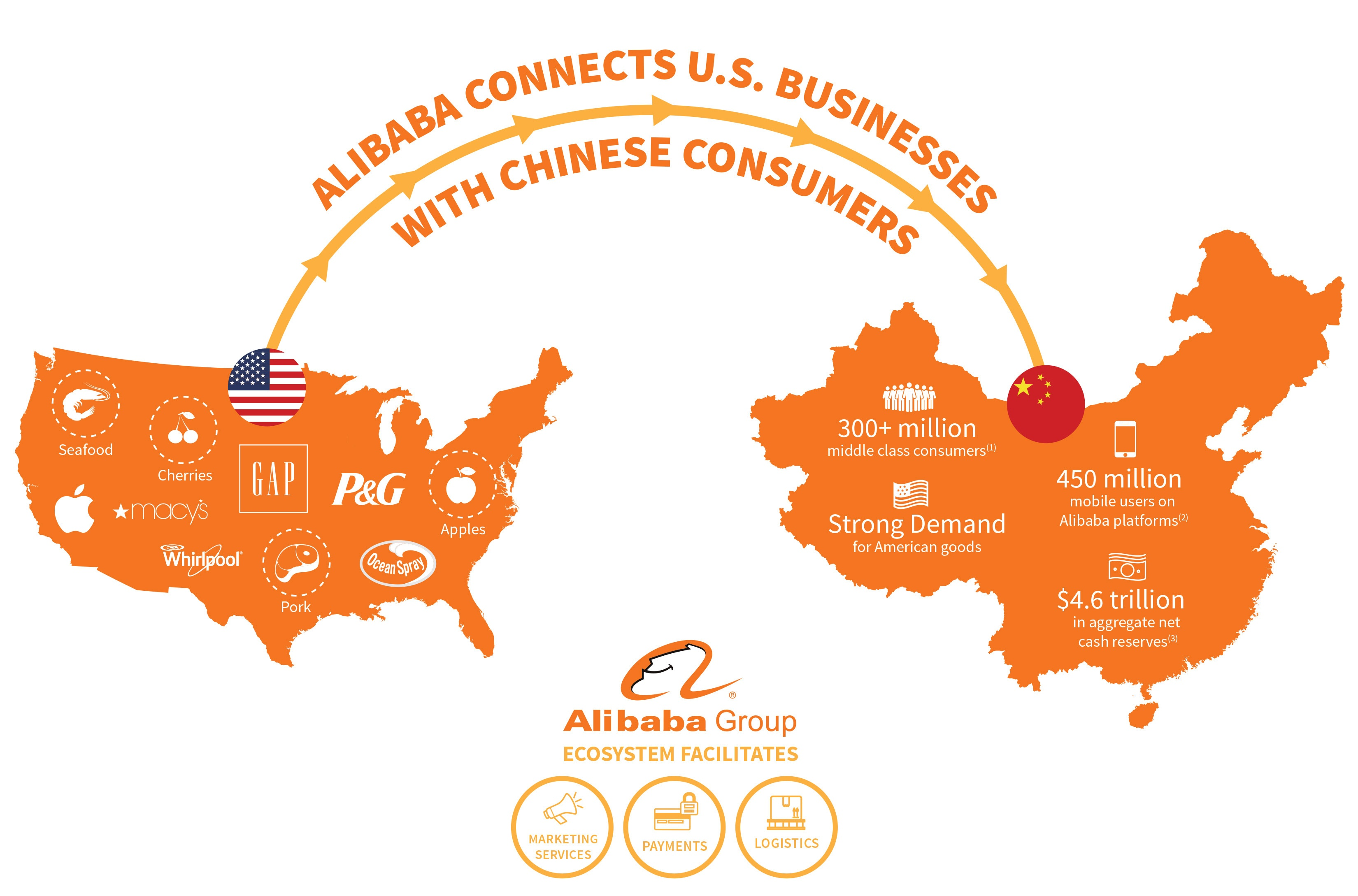 Alibaba-US-Infographic-Final.jpg